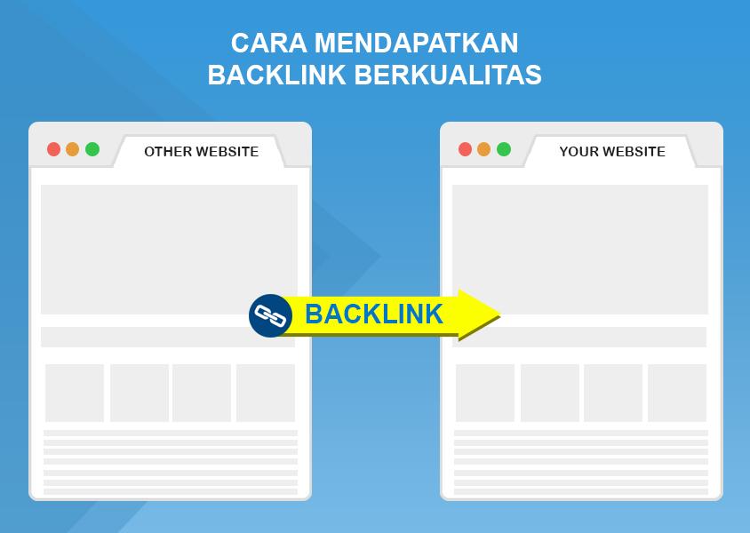 Bagaimana Cara Mendapatkan Backlink Berkualitas