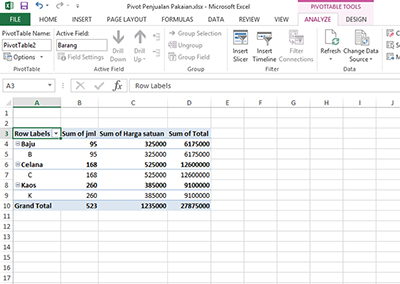Tips Pivot Table