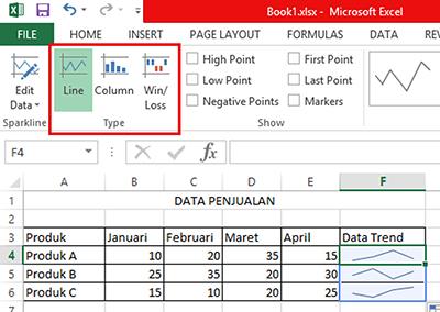 Sparklines di Excel