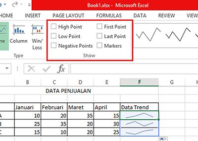 Sparklines Excel