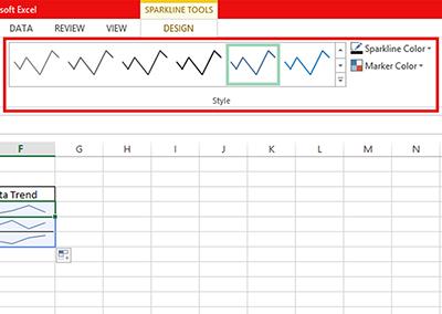 Sparklines Chart