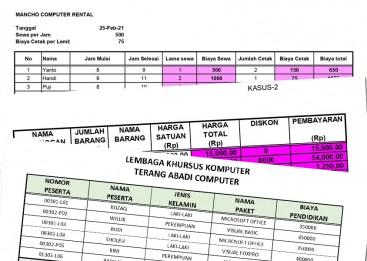 Kursus Komputer di Denpasar, Dasar Komputer, Excel