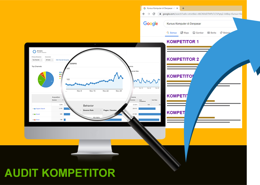 Teknik audit kompetitor