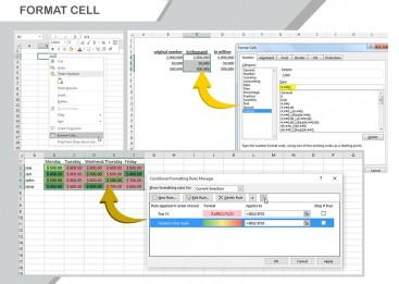 Tips Custom Format Cell