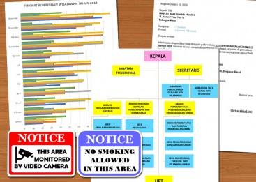 Kursus Komputer di Denpasar, Dasar Komputer, Word
