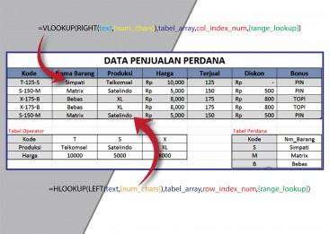 Pelatihan Excel , Training Excel, Fungsi Lookup, Fungsi String