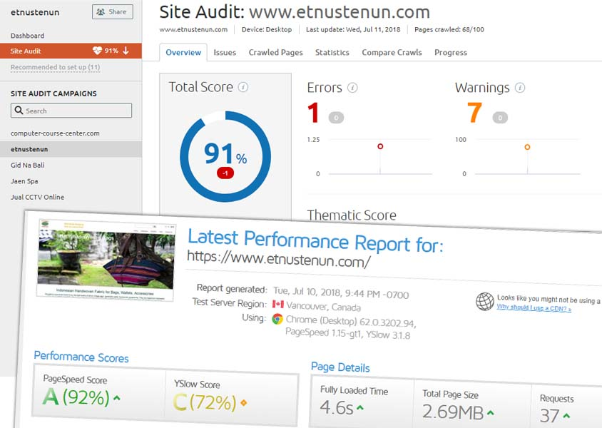 Audit web, teknik analisa website