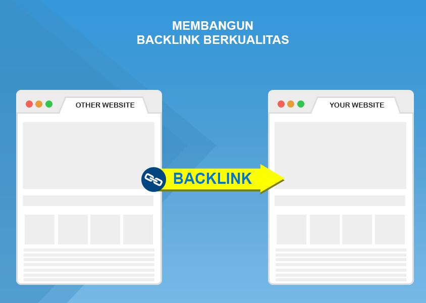 Membangun Backlink Berkualitas