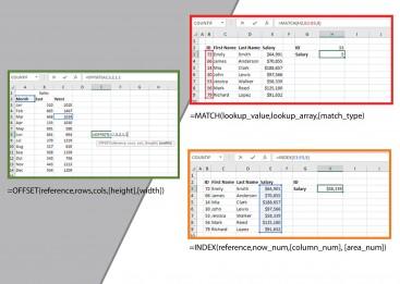 Pelatihan Excel , Training Excel, Offset, Match, Index