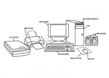 Menempatkan komponen komputer dengan benar