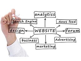 Kursus SEO, Kursus Internet Marketing, Kursus Online Marketing, Kursus Digital Marketing